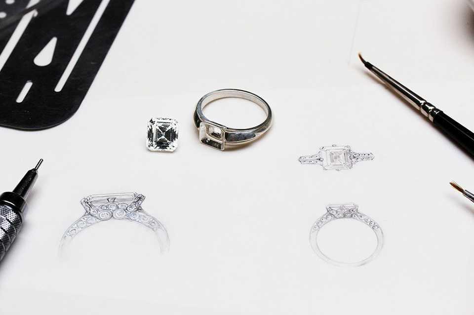 Customized Jewelry Secrets Everyone