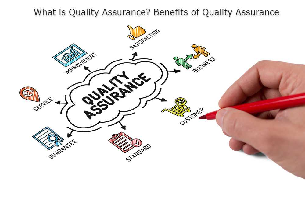 What is Quality Assurance? Benefits of Quality Assurance